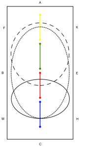 CL Jumps Circles